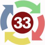 число судьбы 33