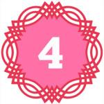 число силы рождения 4