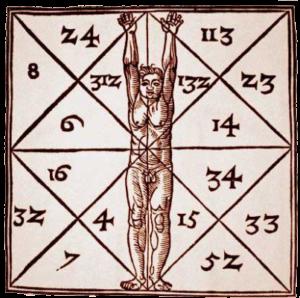 Психоматрица пифагора по дате рождения рассчитать совместимость