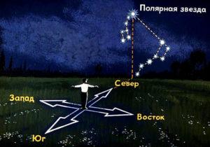 Ориентация по Полярной звезде