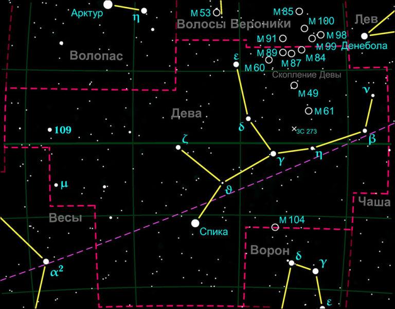 элемент картинки цветные созвездия дева бумагу для
