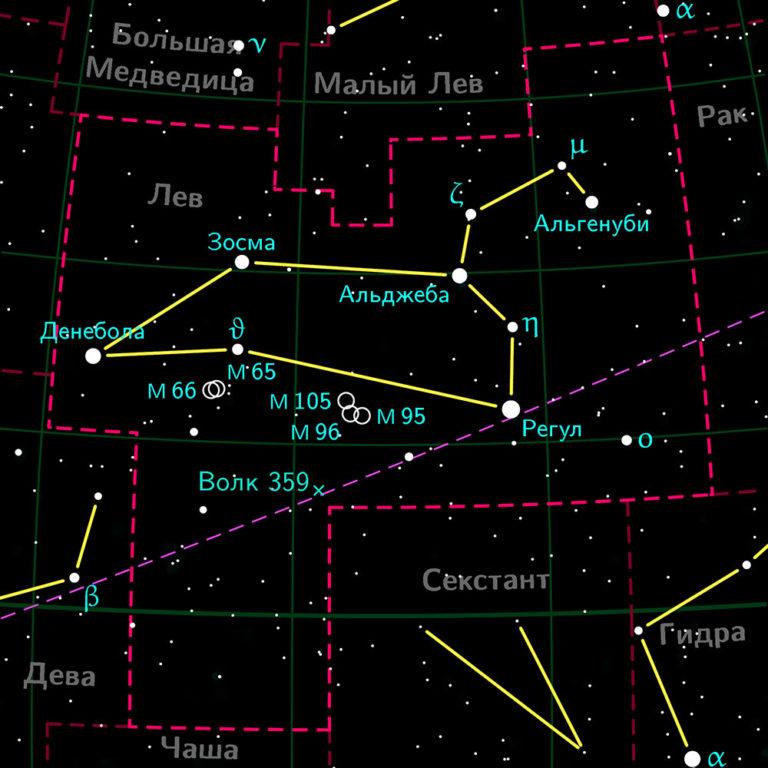 Многие историки допускают, что название созвездие получило гораздо раньше, чем из греческого мифа.