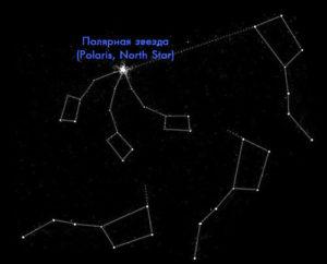 вокруг Полярной звезды